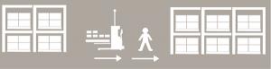 робот следует за сборщиком