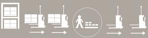 робот подвозит паллеты с товаром